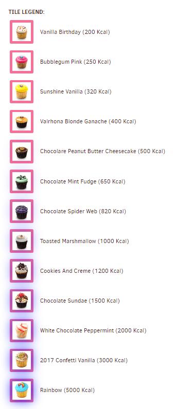 2048 cupcakes titles